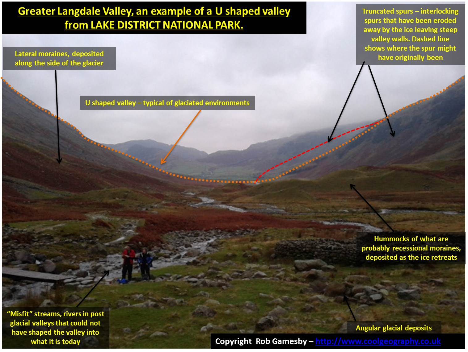 Langdale u shaped valleyg langdale also has some fantastic geography including the features shown on the image below pooptronica Choice Image