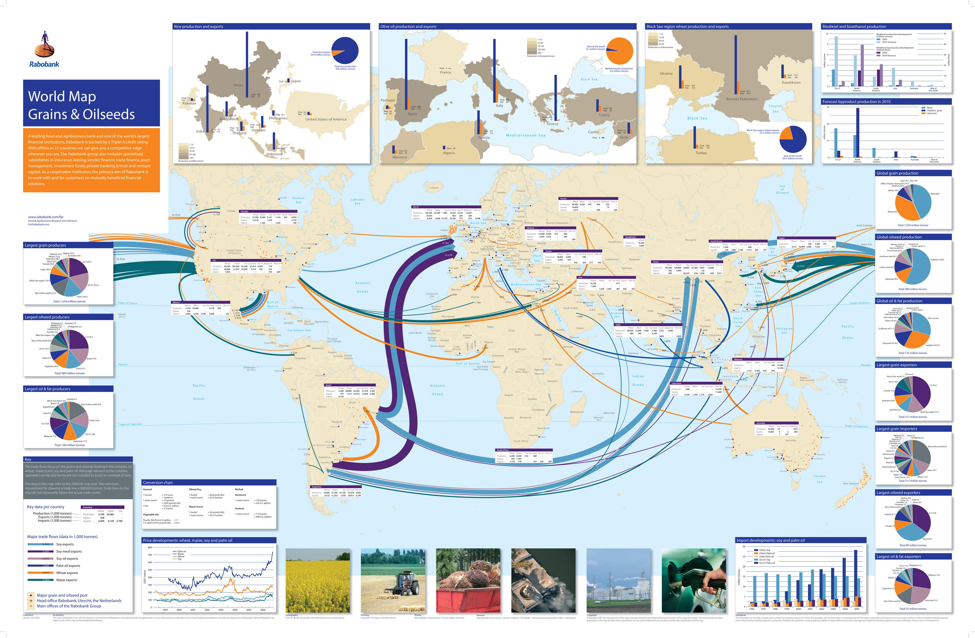 Patterns Of Food Supply - Us rice production map