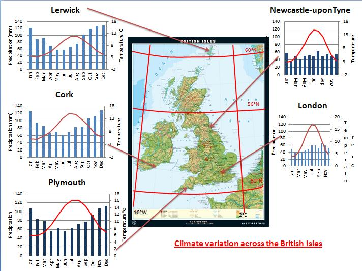climate of the british isles essay Gareth jenkins from the british geological survey describes the effects of climate change on coastal erosion and landslides on the aldbrough coast.