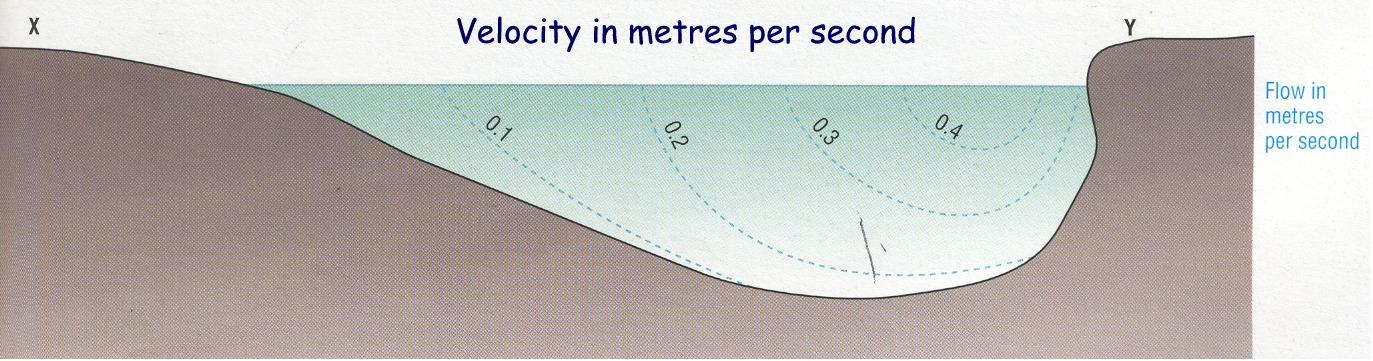 Meanders And Floodplains