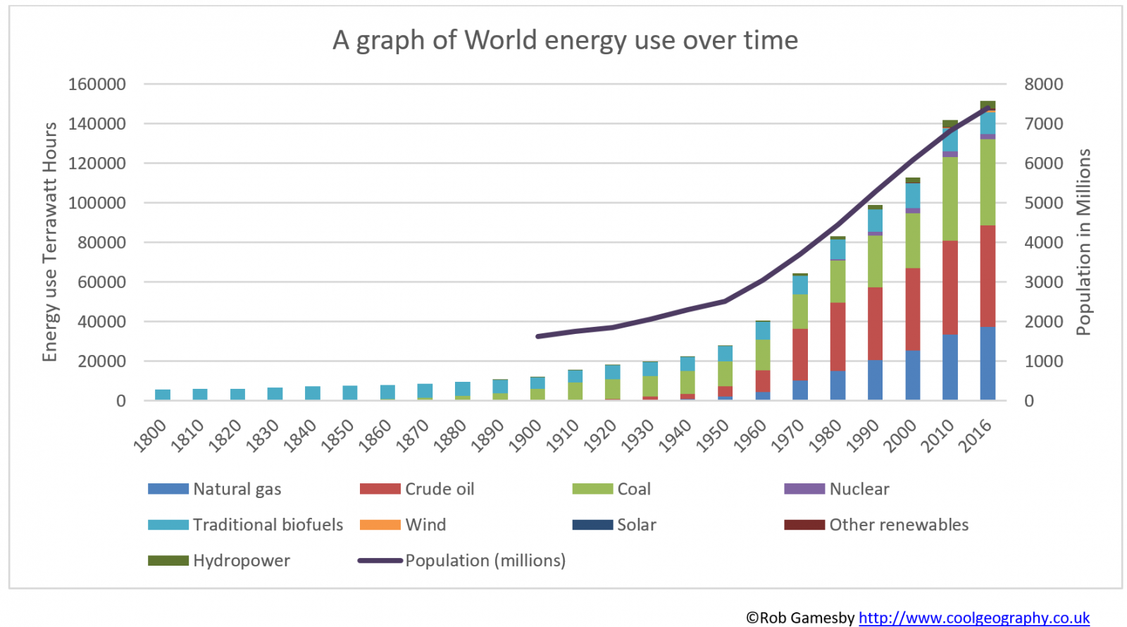 Energy_Consumption_Graph