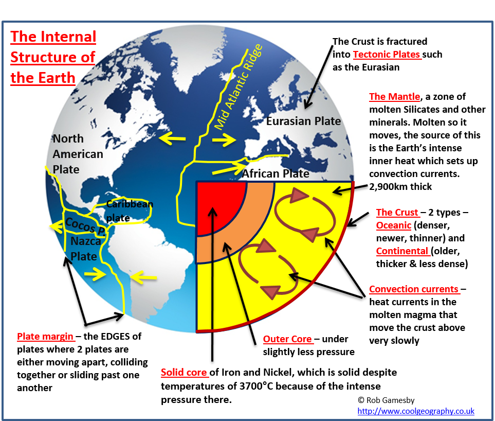 Earth_Structure_Diagram
